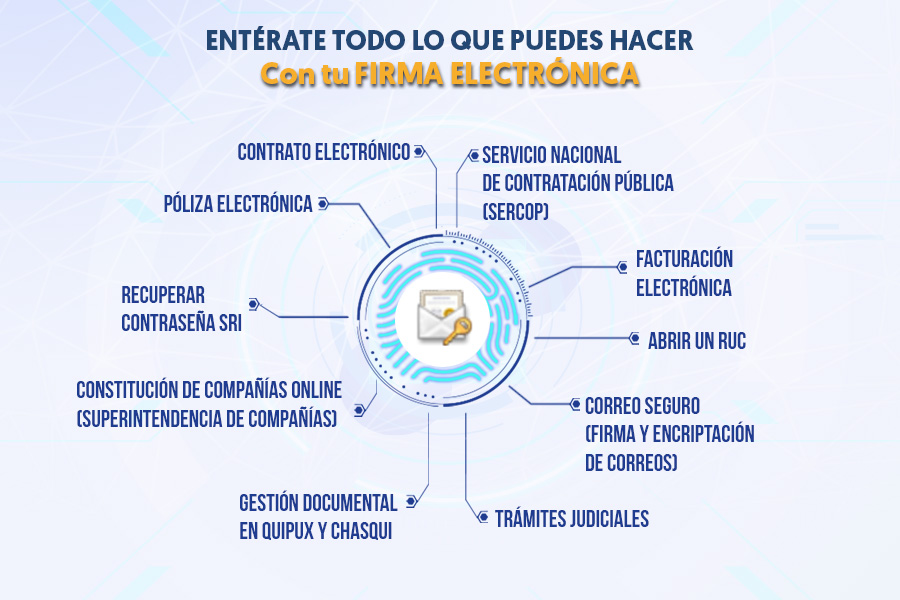 usos de firma electrónica