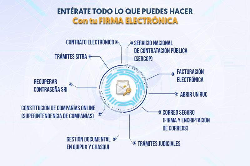 usos-de-firma-electronica